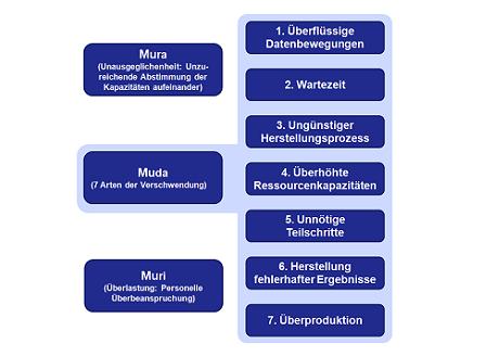 Schoen + Company Case Study RP Prozesse II